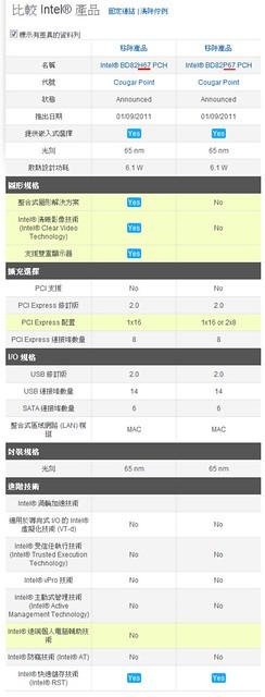 intel P67 vs H67 chitset