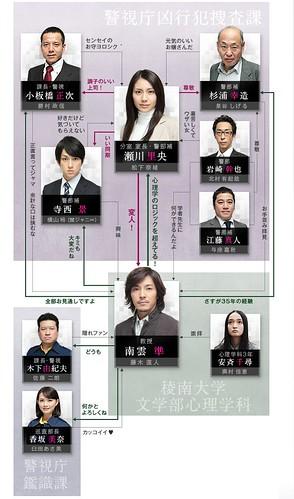 control_chart