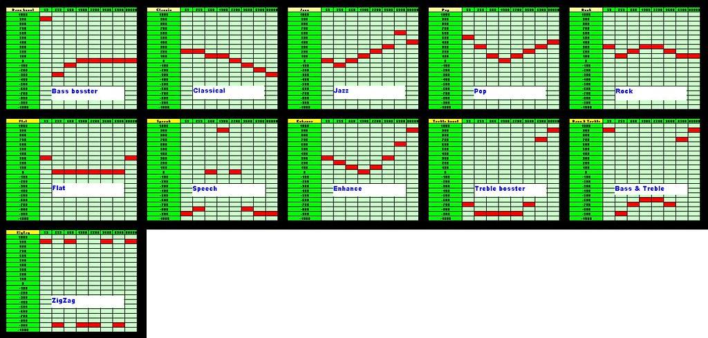 新岀爐!S^3 (N8, E7, C7, C6-01) 多重修改補丁 v6.00(無需XX革機)