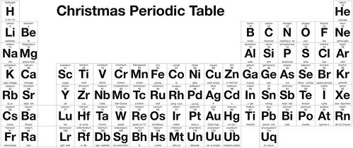 Periodic Table Christmas card wide
