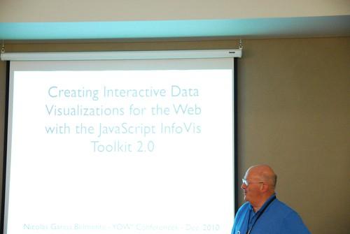 web 2.0 marketing tools