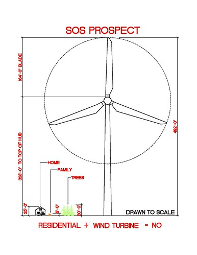 Prospect Ct Windmill Farm Proposal By Bne Energy Wind Turbines