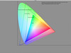 RGB-Color-Spaces (Ellis_Vener) Tags: rgb colorspace srgb prophotorgb adobergb1998