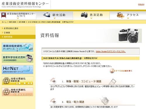 sts.kahaku.go.jp