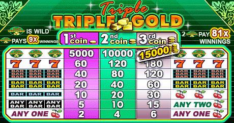 free Triple Triple Gold slot mini symbol