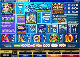 free Mermaids Millions slot mini symbol
