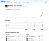 Pominoz's Fame (Bluemonkey08) Tags: crazy famous stats 40000views