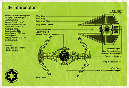 TIE Interceptor Blueprint - Star Wars