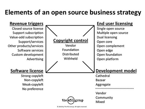 strategy_OpenSource