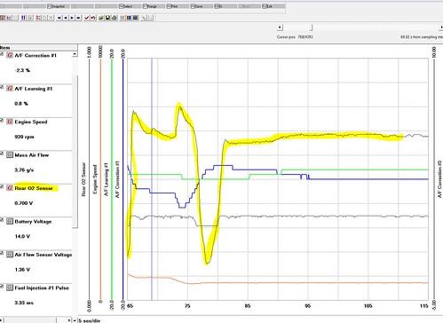 Subaru Select Monitor 3 Screenshots Good Rear O2