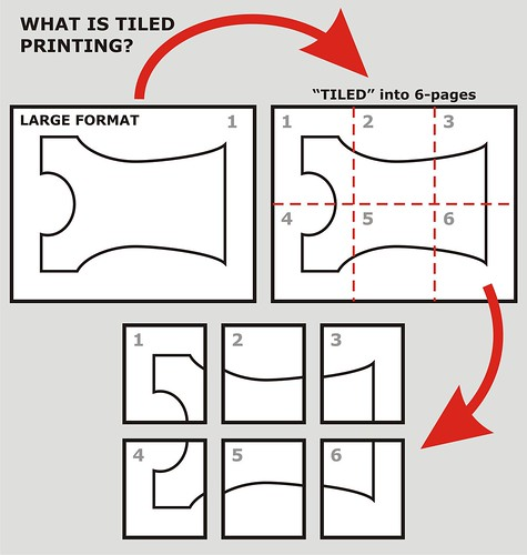 What is tiled printing?