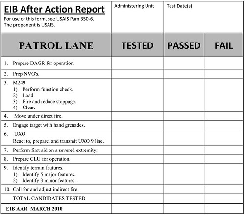 uxo ied 9 line report # 962t have the 9 line uxo /ied report form on the front and the universal page pattern on the back 100 sheets/pack the tactical loose leaf sheets have a round, six-hole punch to fit the rite in the rain field ring binders 100 sheets per pack.