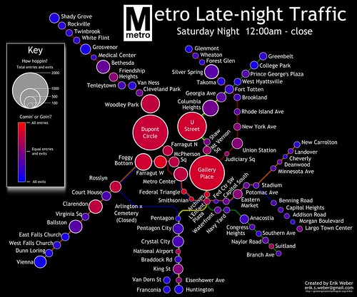 Late Night Metro Traffic