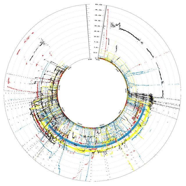UD-B_datapool_circle01_110119