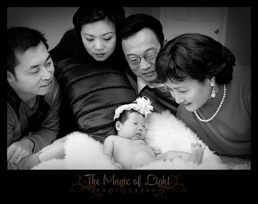 FamilyBlog