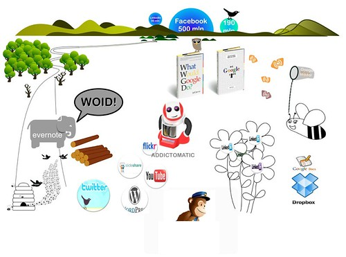 network, chat, social network