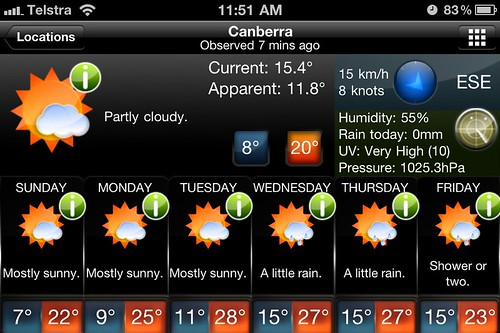 Well this doesn't bode well. We start moving on Wednesday, and the weather isn't cooperating - 27° and wet :(