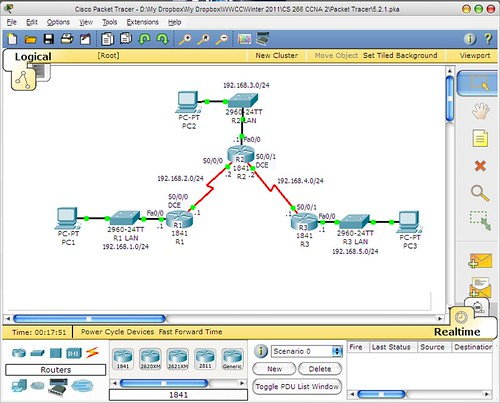 Packet Tracer Lab 5.2.1: Enabling RIP