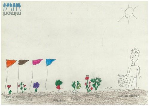 Disegna un orto 2B 4