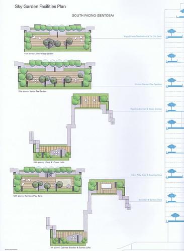 Facilities (S)