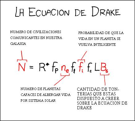la-ecuacuon-de-drake