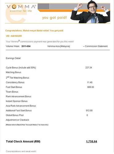 Bonus RM 1,758.64
