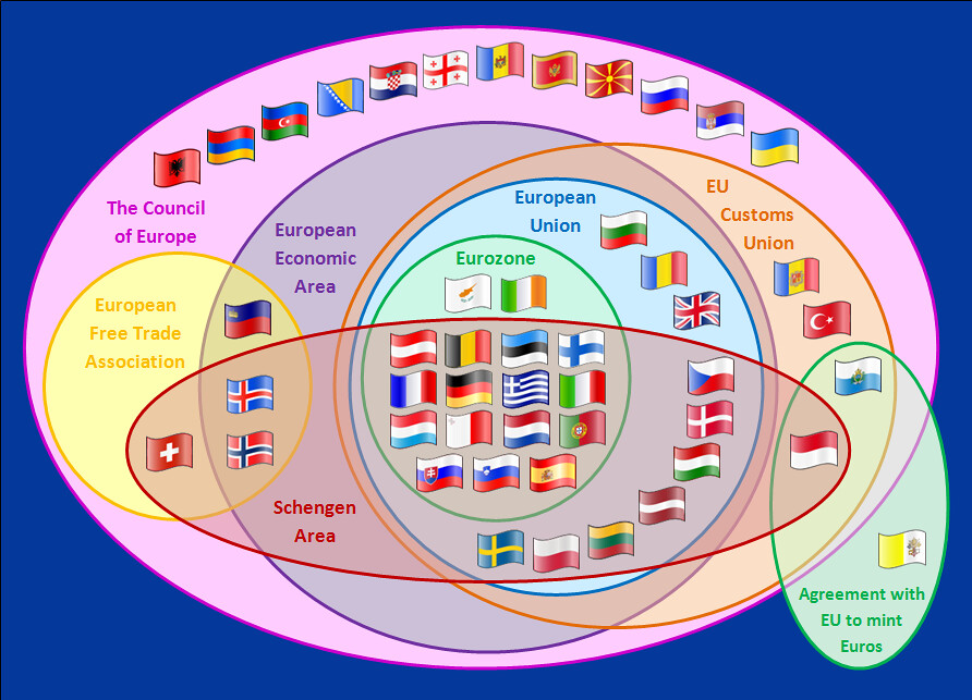 505 united diagrams of europe big think supranationaleuropeanbodies publicscrutiny