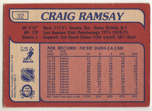 Now with - Craig Ramsay back