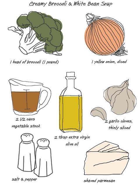 creamy broccoli and white bean soup recipe