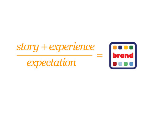 How Consistent Branding is Being Challenged in the Digital Age