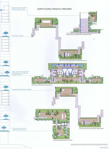 Facilities (N)