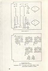 DT105S -- Dokumentace -- Strana 30