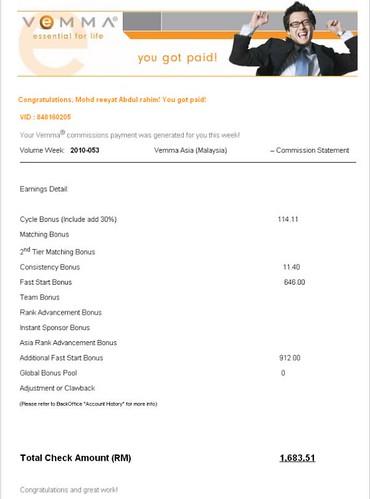 Bonus RM 1,683.51