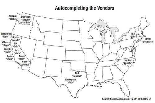 autocomplete_vendors