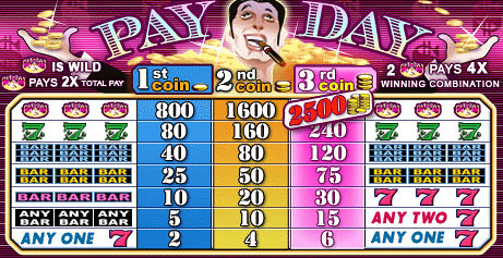 free Pay Day slot game symbols