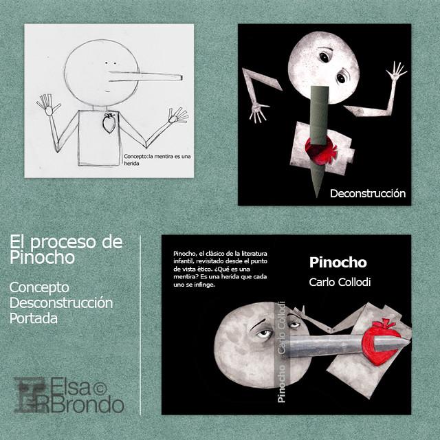 Proceso Pinocho