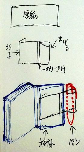 モレスキン用ペンホルダーの作り方