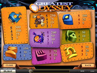 free Greatest Odyssey slot mini symbol