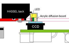 Optical path of advanced appliance