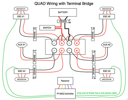 5455195049_5c4037684f multicopters wiring diagram of a quadcopter at cos-gaming.co