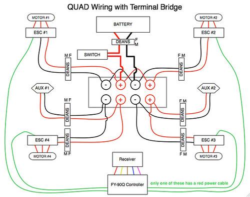 Quadcopter wiring diagram nemetasfgegabeltfo attractive basic wiring diagram quadcopter manual picture collection swarovskicordoba Choice Image
