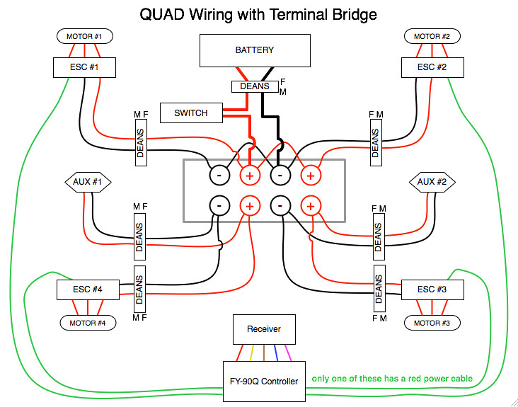 drone wiring diagram drone image wiring diagram spackletoe wild pilots on drone wiring diagram