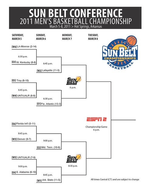 Unofficial Sun Belt bracket