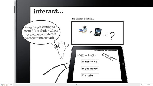 Prezi can be used to show quiz questions while students see the responses on their iPads