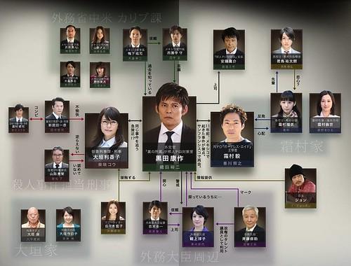 788px-Diplomat_kuroda_kousaku_correlation_chart