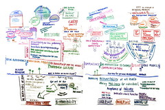 Graphic recording (sketching ideas!) Tags: harvesting worldcafe worldcaf graphicfacilitation graphicrecording graphicrecorder wceurope worldcafeurope worldcafeeurope patmunro simultanzeichnen simultanzeichnung graphicfacilitator simultanzeichner visualpractitioner worldcafemethod worldcafmethod worldcafemethode worldcafmethode