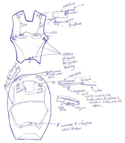 iron man helmet schematics  | pixshark.com