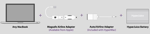 HyperJuice_airline_adapter