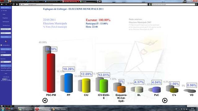 Eleccions 2011