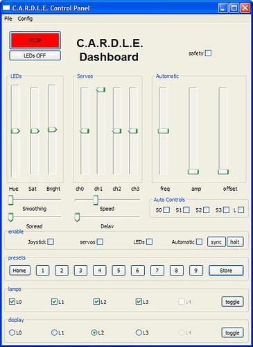 C.A.R.D.L.E. dashboard
